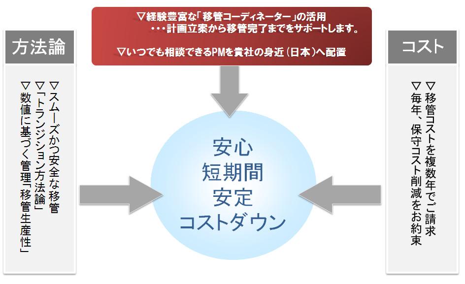 jp_S10_02_2
