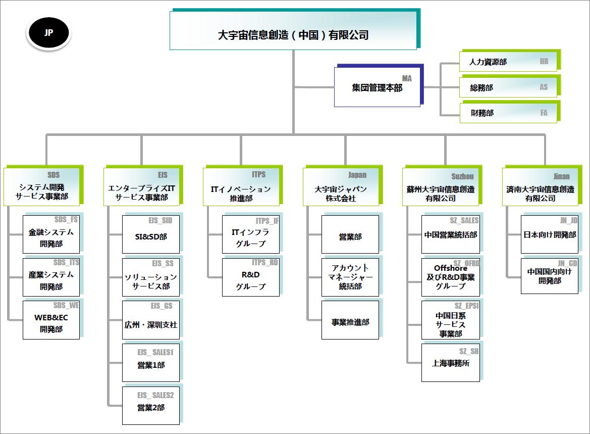 tizhi2015jp - 副本